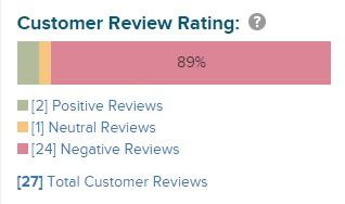 Maxlend rating