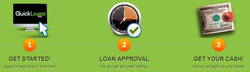 Quick Loans application