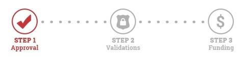 application steps