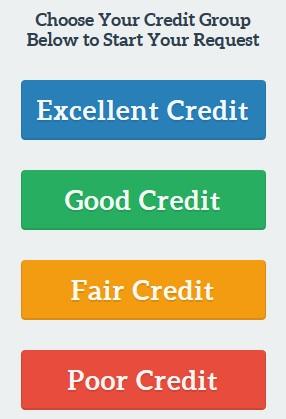 choose credit