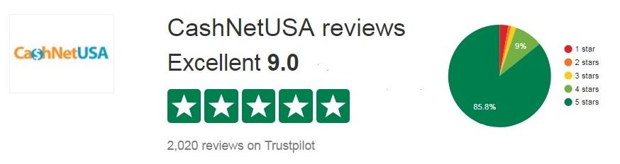 CashNetUSA review2