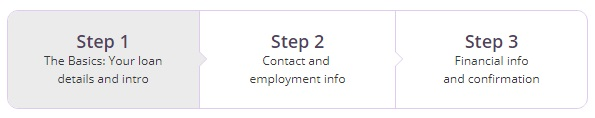 paydayloans.com 3 steps