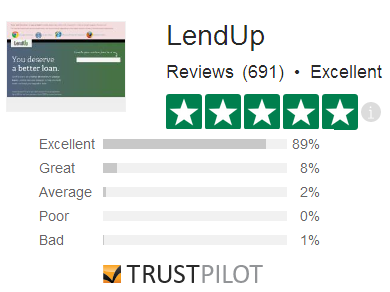 rating reviews on TrustPilot