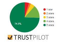 reviews on trustpilot
