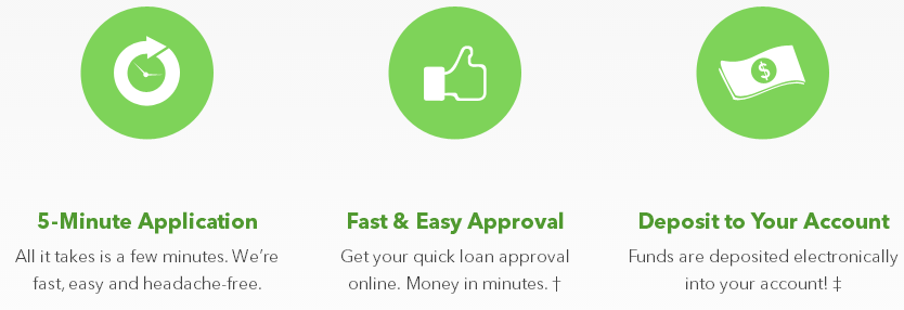 why LoanNow